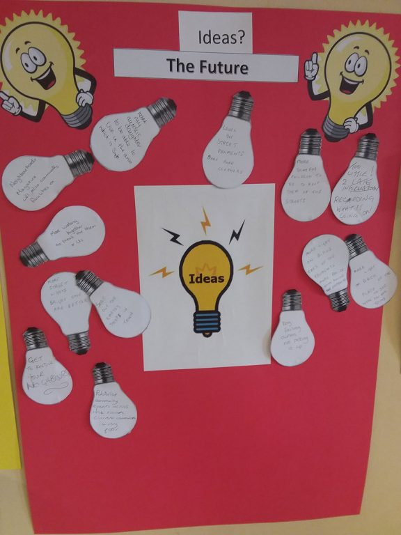 a brainstorm board for new ideas for improving the community